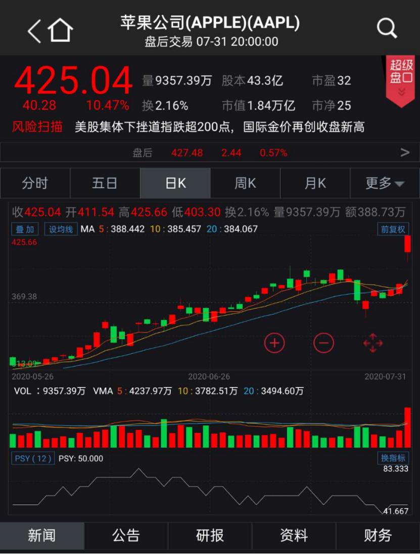 《【手机超越注册】iOS游戏业巨震!苹果中国App Store半天下架逾2.6万款游戏》
