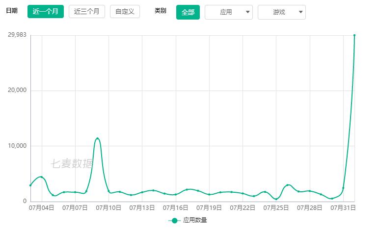 """《【超越在线登陆注册】游戏行业迎""""巨震""""!苹果今日已下架逾2.6万款游戏》"""