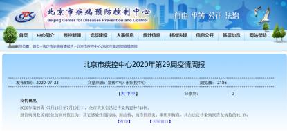 北京疫情报告病例数首位并非新冠 而是它!图片