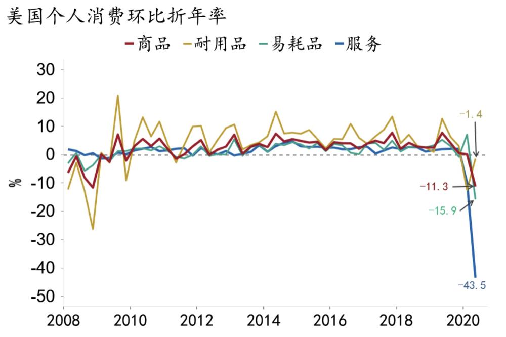 2020纽约GDP数据_上海2020年GDP超纽约吗