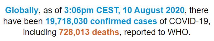 世卫组织:全球新冠肺炎确诊病例超过1971万例