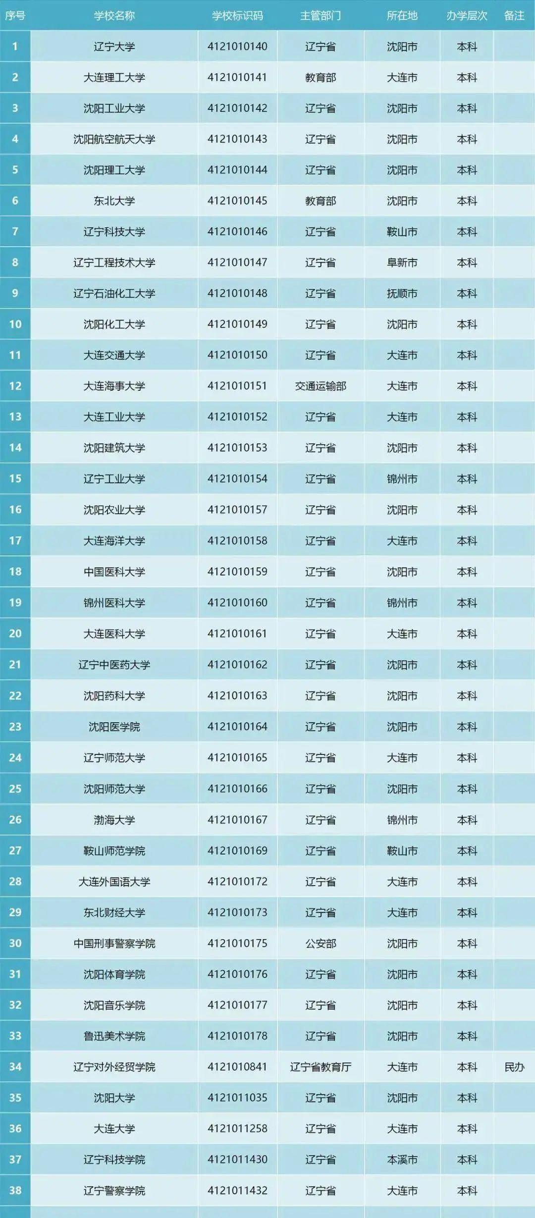 菲娱3平台注册:2菲娱3平台注册020年图片