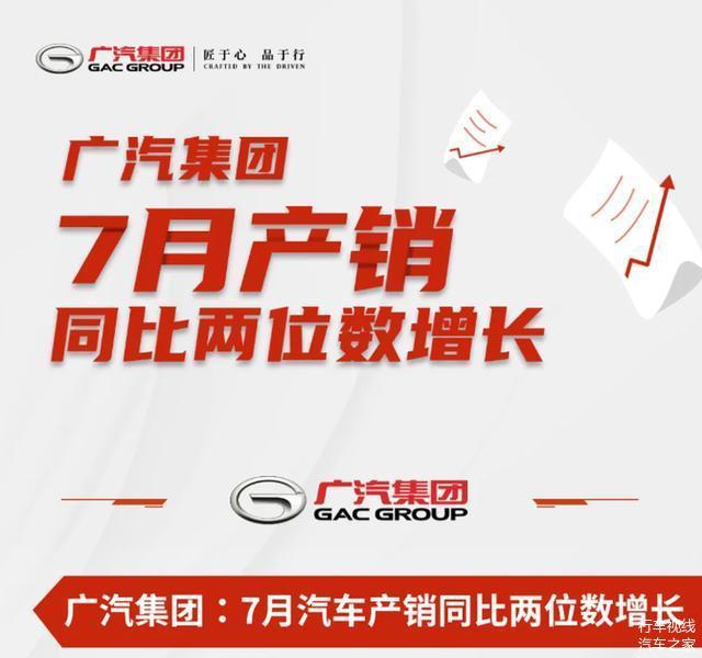 广汽集团7月销量数据公布 产销同比双增长