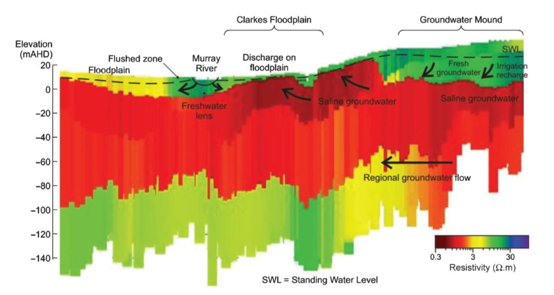 【科研速递】河海大学水电院硕士生在水文水资源领域顶级期刊上发表论文