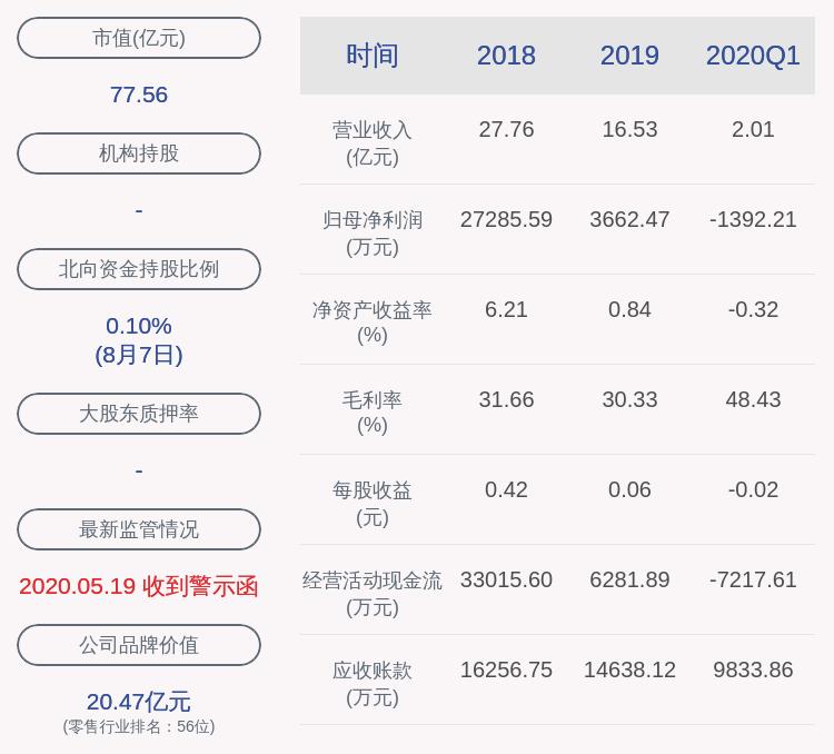 新世界:股东上海综艺控股有限公司解除质押约8452万股