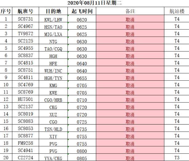 """""""米克拉""""登陆福建漳浦!飞机、动车班次取消 高速公路临时管制"""