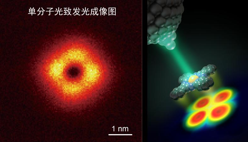中国科大实现亚纳米分辨的近场单分子光致荧光成像