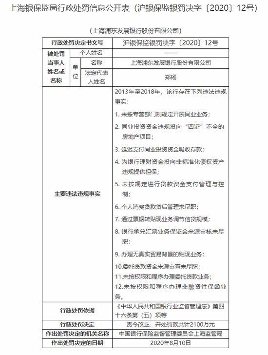 浦发银行因消费贷等12项违规被罚2100万 回应:整改工作基本完成,已对相关责任人严肃问责