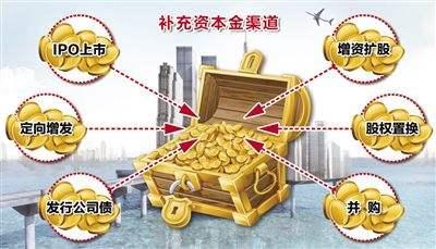 券商资本金大战:安信增资 信达觊觎A股上市