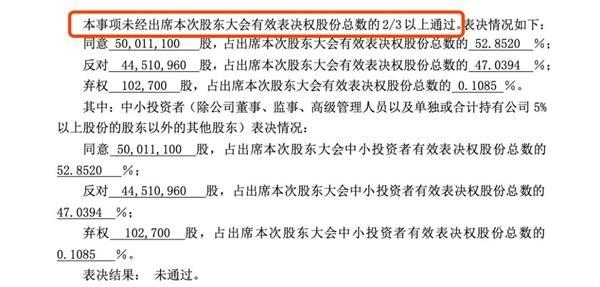 小股东的胜利!韶钢松山25亿元定增涉关联交易被否