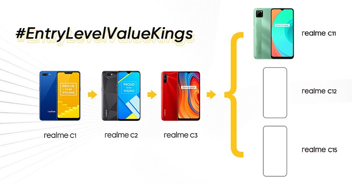 Realme证实C12/C15入门新机即将登陆印度市场 售价或低于10000卢比