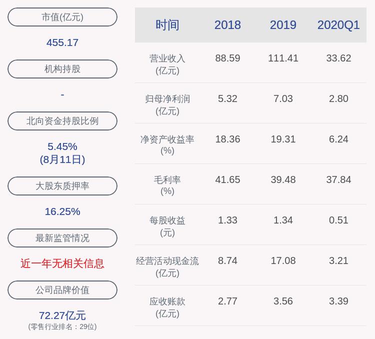 注意!大参林:高管柯康保、刘景荣拟合计减持不超过900万股