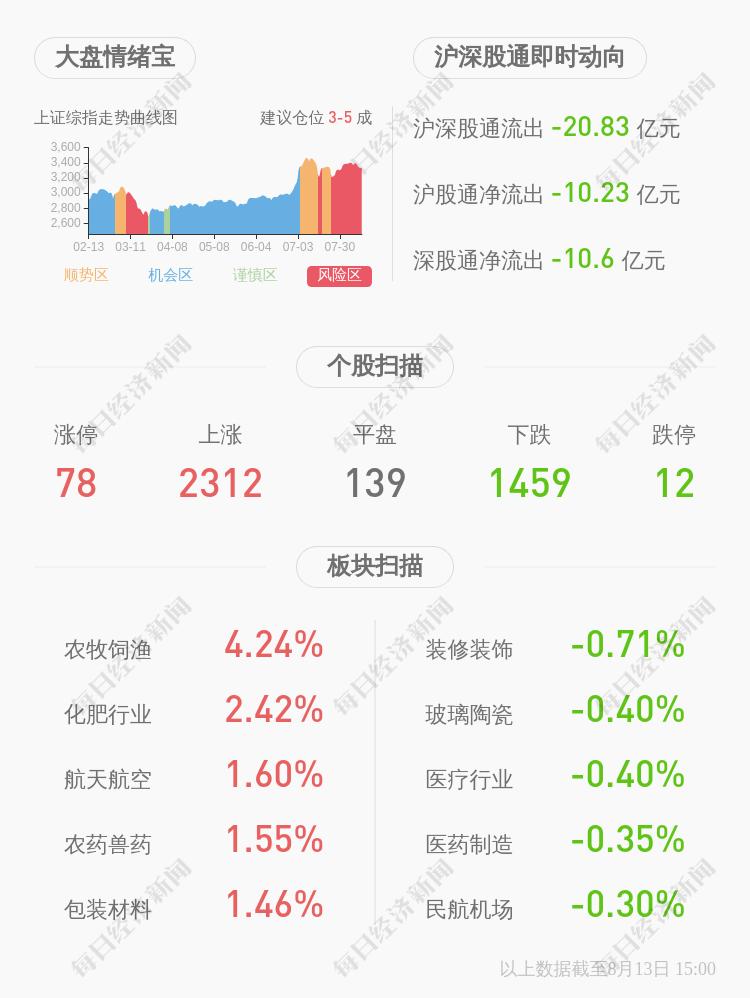 *ST金鸿:公司副董事长吕涛辞职