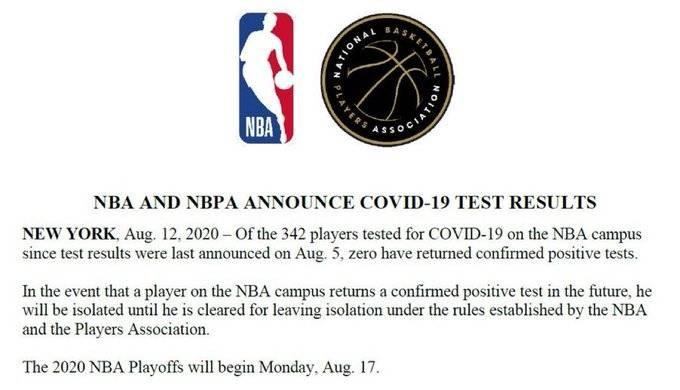 NBA官方:园区内342名球员接受了新冠检测 无阳性结果