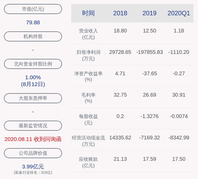 新研股份:股东周卫华减持约8357.08万股未及时披露,收到深交所监管函