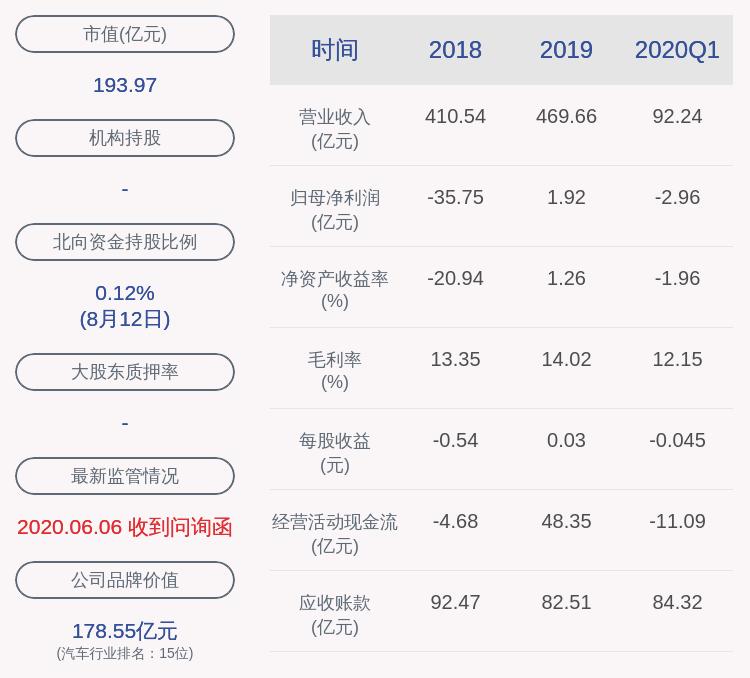 交易异动!福田汽车:近3个交易日上涨16.14%