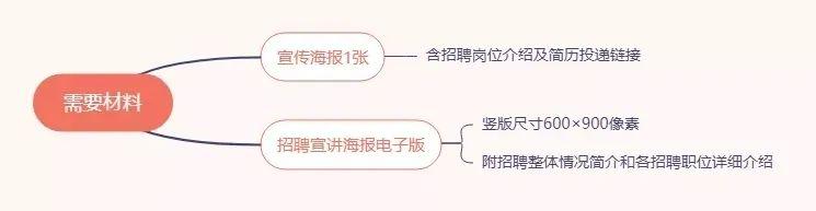 天津工业大学八月线上双选会邀请函