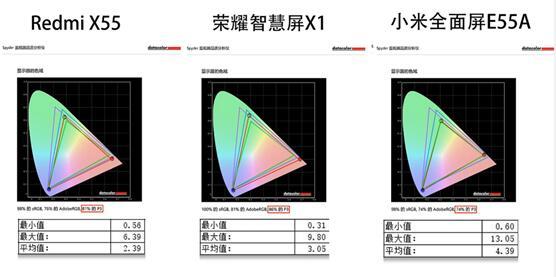 http://www.k2summit.cn/shumashebei/2862567.html