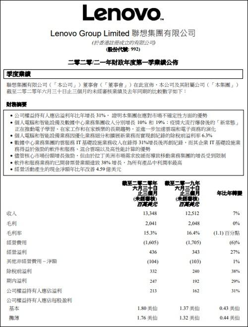 杨元庆:联想的5G和折叠手机等产品都领先全球