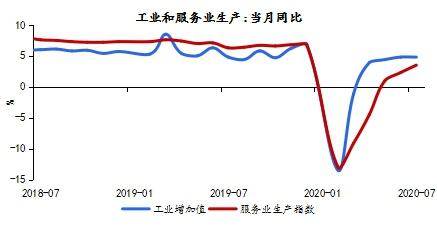 沈建光等:经济延续缓慢复苏态势,宏观政策需要提升针对性
