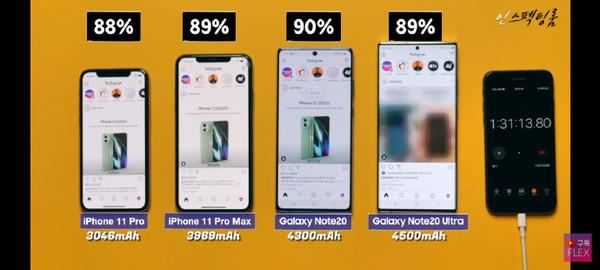 三星Note20续航对比iPhone 11 Pro 两大旗舰谁更强?