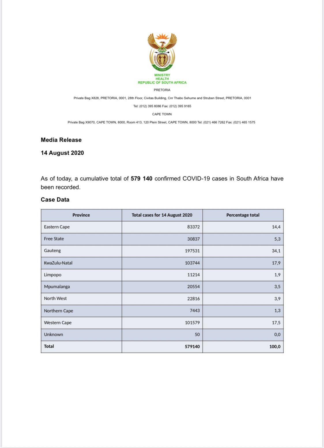 南非新增6275例新冠肺炎确诊病例 累计确诊579140例