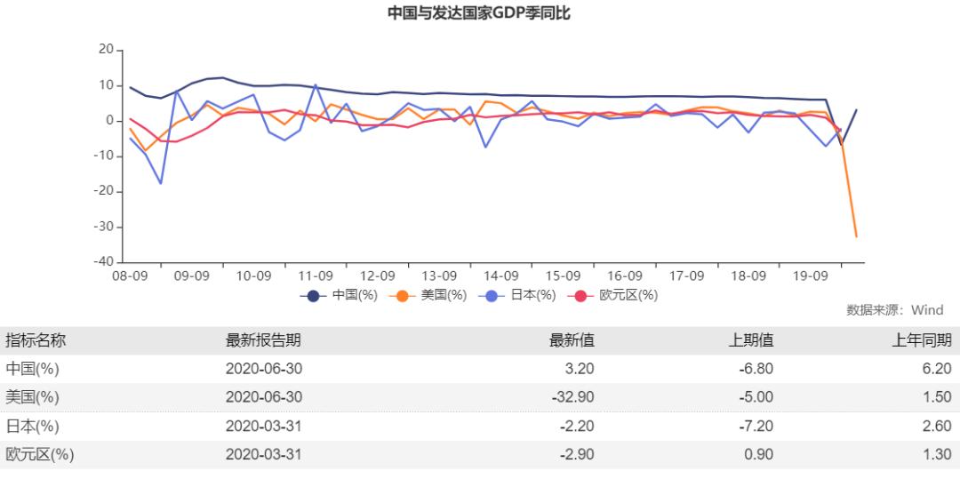 保银投资总裁:美元指数走弱,热钱将流向何方?