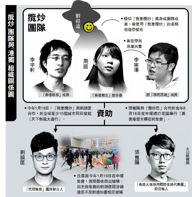 图源:大公报