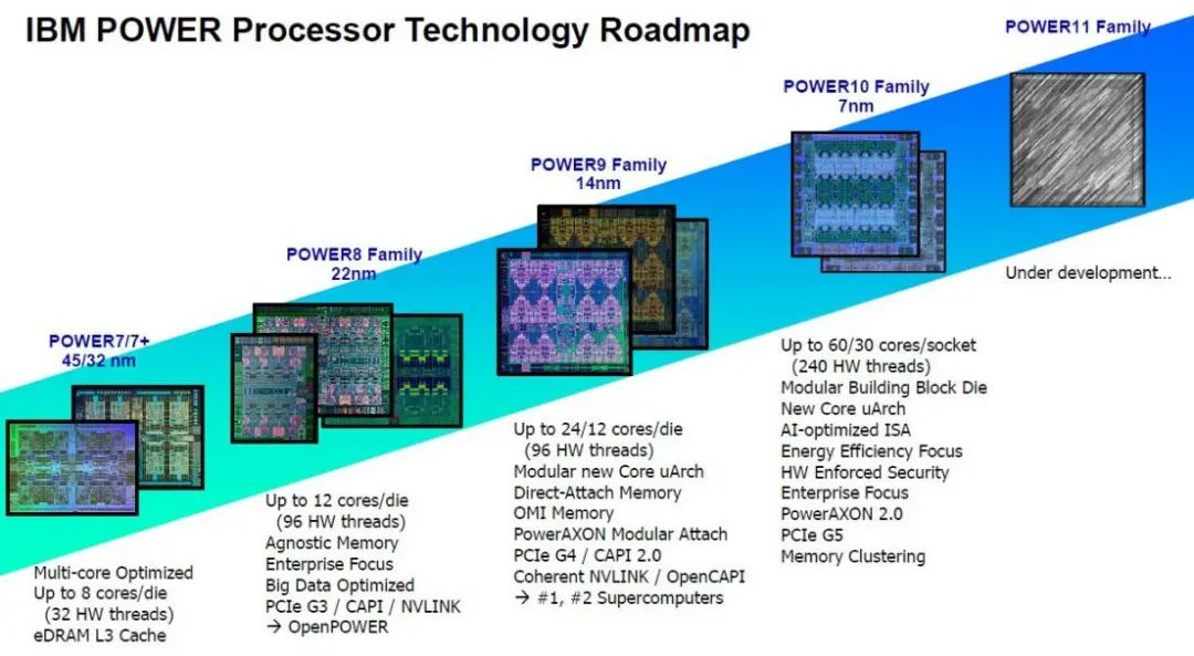 IBM推出最新处理器芯片,将AI性