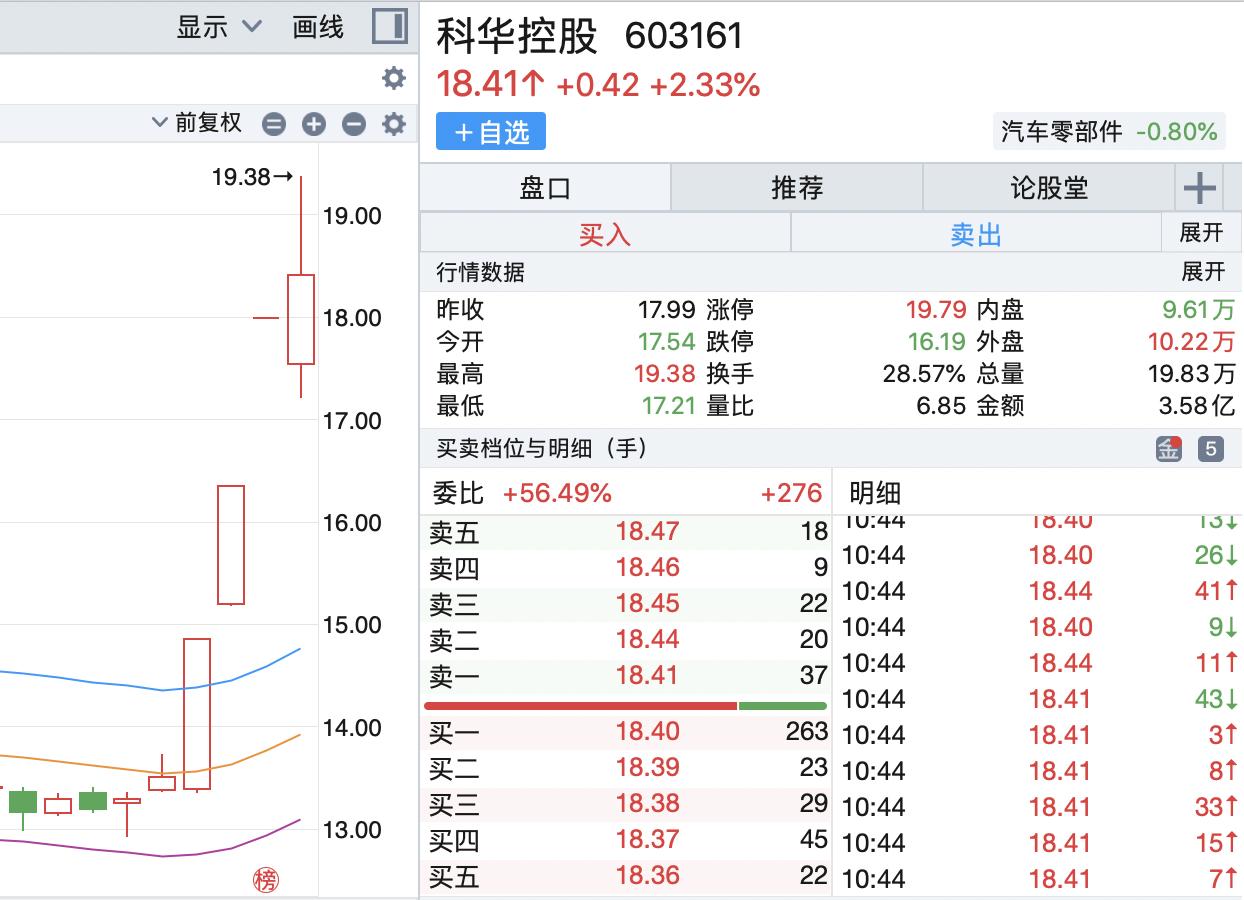 三连板科华控股澄清券商分析不实
