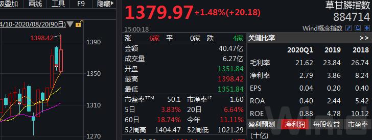 四分之一产能关闭:龙头江山股份已经3天2板 化工股还有行情?