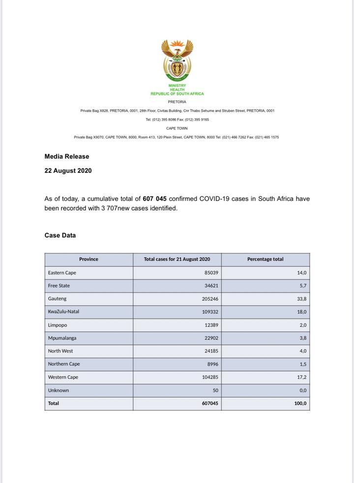 南非新增新冠肺炎确诊病例3707例 累计607045例