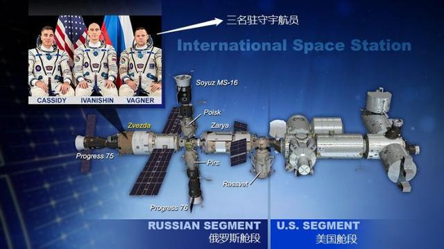 国际空间站俄罗斯舱段和美国舱段示意图(国际空间站推特)