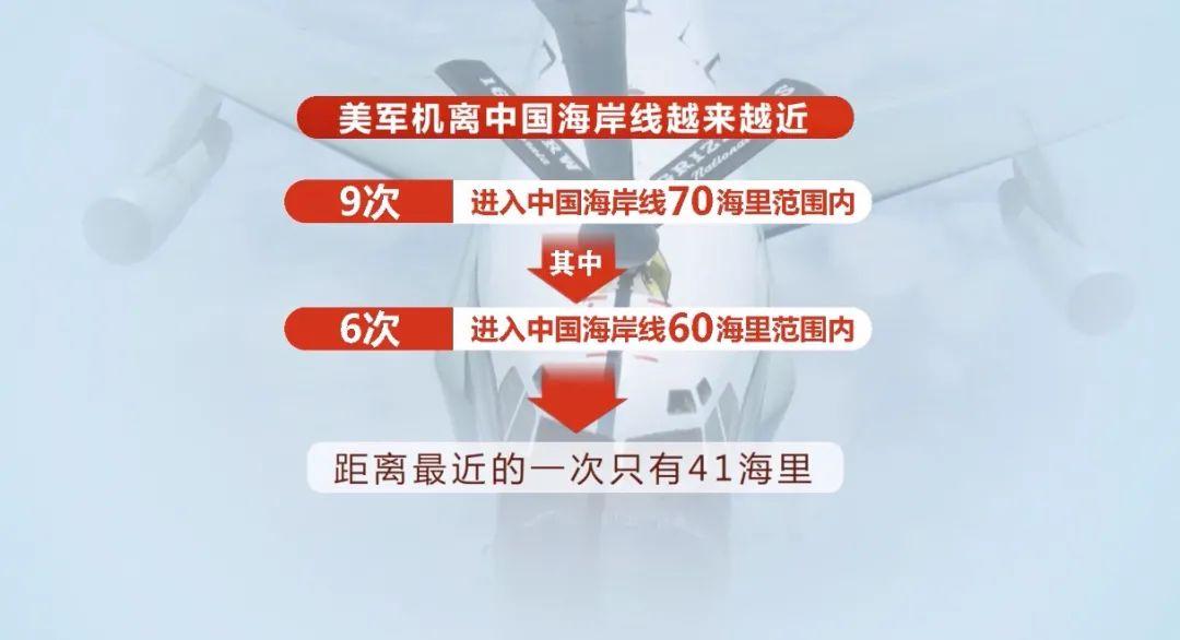 """美军改装""""商务机"""",连续抵近中国侦察"""