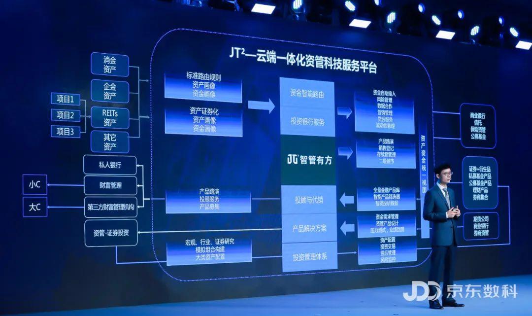 JT²:中国资管行业基础设施的直达
