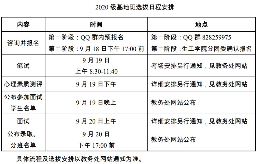 权威发布   江南大学2020级本科新生入学指南