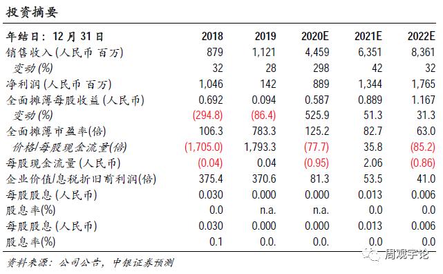 【中银医药】沃森生物:PCV13 7-8月市场准入加快,批签发量稳步增长