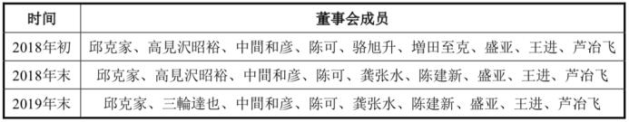 """杭华股份上会在即,被""""隐瞒""""的前董事长刚被公诉"""