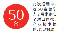 中国・河南2020招才引智专项行动