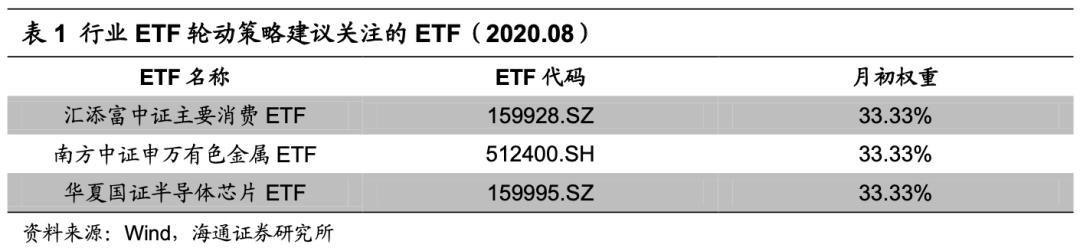 绝对收益策略周报(20200817-20200821)