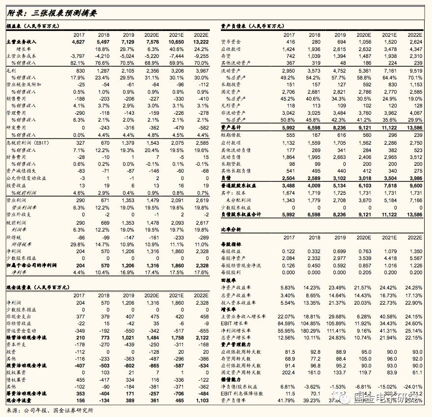 【国金电子】沪电股份:逆境中提升效率,长期看下游需求恢复