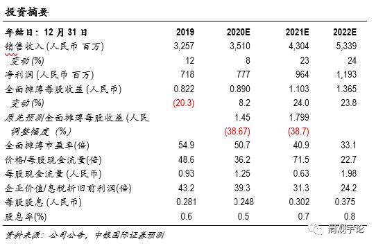 【中银医药】康弘药业:第二季度业绩回升,康柏西普仍有较大潜力--2020年半年报点评