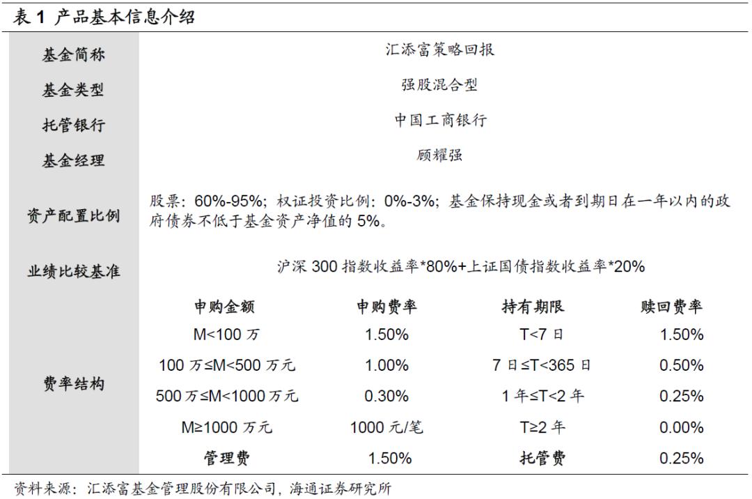 汇添富策略回报基金投资价值分析