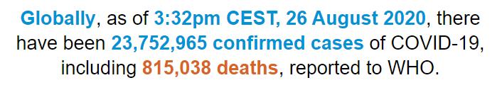 世卫组织:全球新冠肺炎确诊病例超过2375万例
