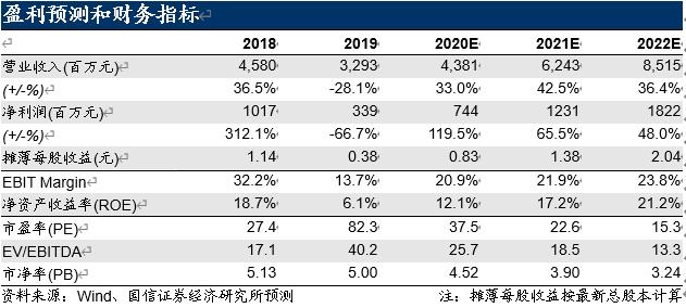【国信电子|风华高科】财报点评:趋势明确向上,行业景气度持续回升