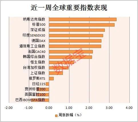 美股30强公司盈利榜出炉:小鹏汽车市值超广汽 美股有泡沫?