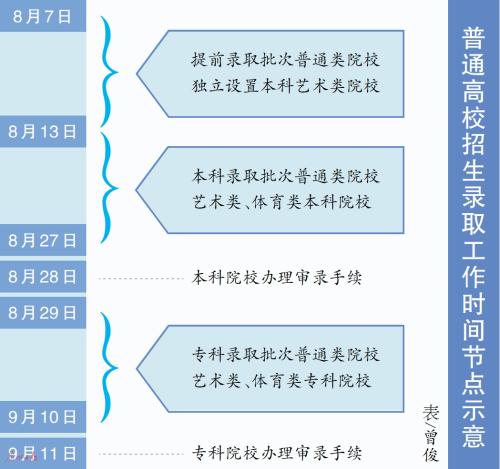 http://www.weixinrensheng.com/jiaoyu/2232997.html