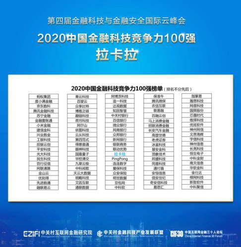 拉卡拉斩获2020中国金融科技竞争力百强及专利技术百强双项殊荣