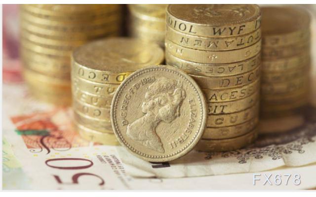 美元续反弹英镑欲回踩1.30,短线追高需谨慎;英银大概率维稳,但一潜在信号不失为看点