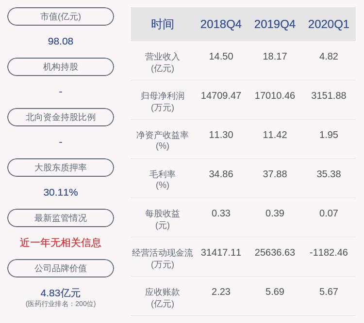 交易异动!康德莱:不存在应披露而未披露的重大信息,近3个交易日上涨28.31%